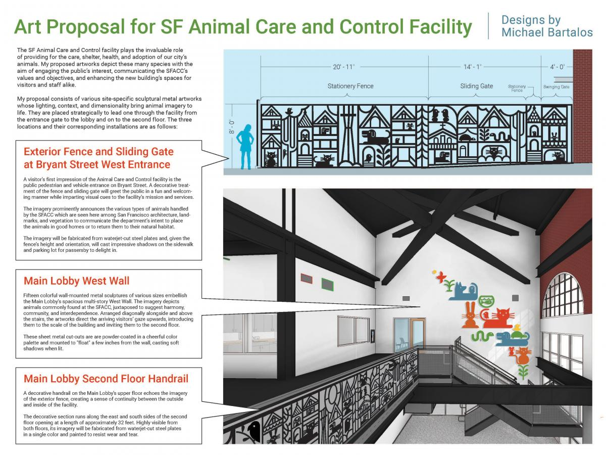 sf animal care and control